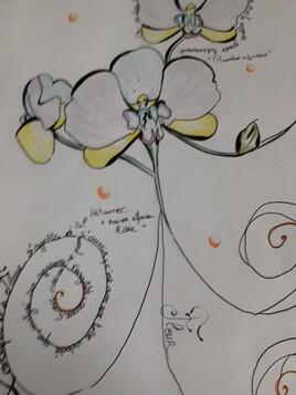 Orchidée parlante