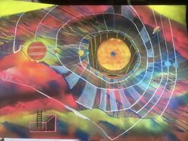 Six thèmes sol air 3d