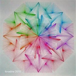 superposition nuancée en géométrie ..