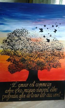 L'arbre des milles possibles